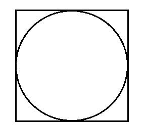 円の面積 0