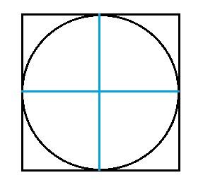 円の面積 1