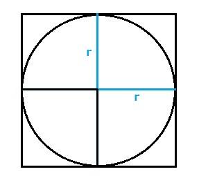 円の面積 2
