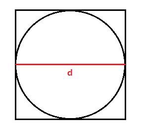 円の面積 3