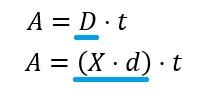 円の面積と円周 2