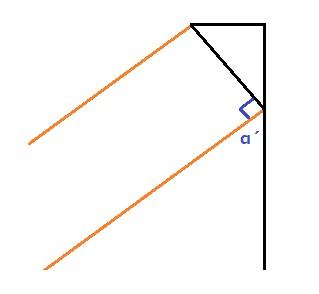 角度 20