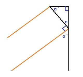 角度 21
