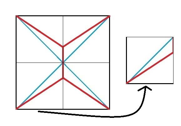 点と線 9