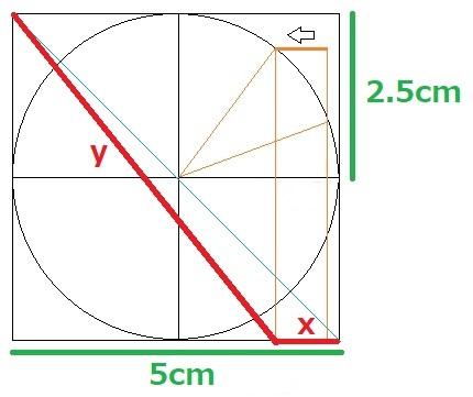 点と線 15