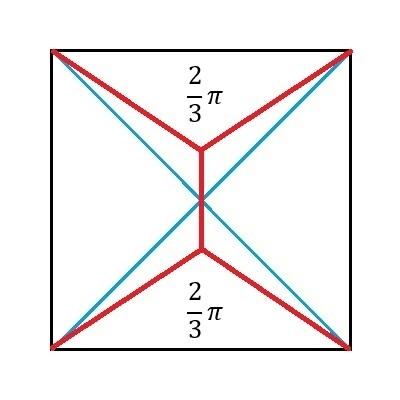 点と線 24