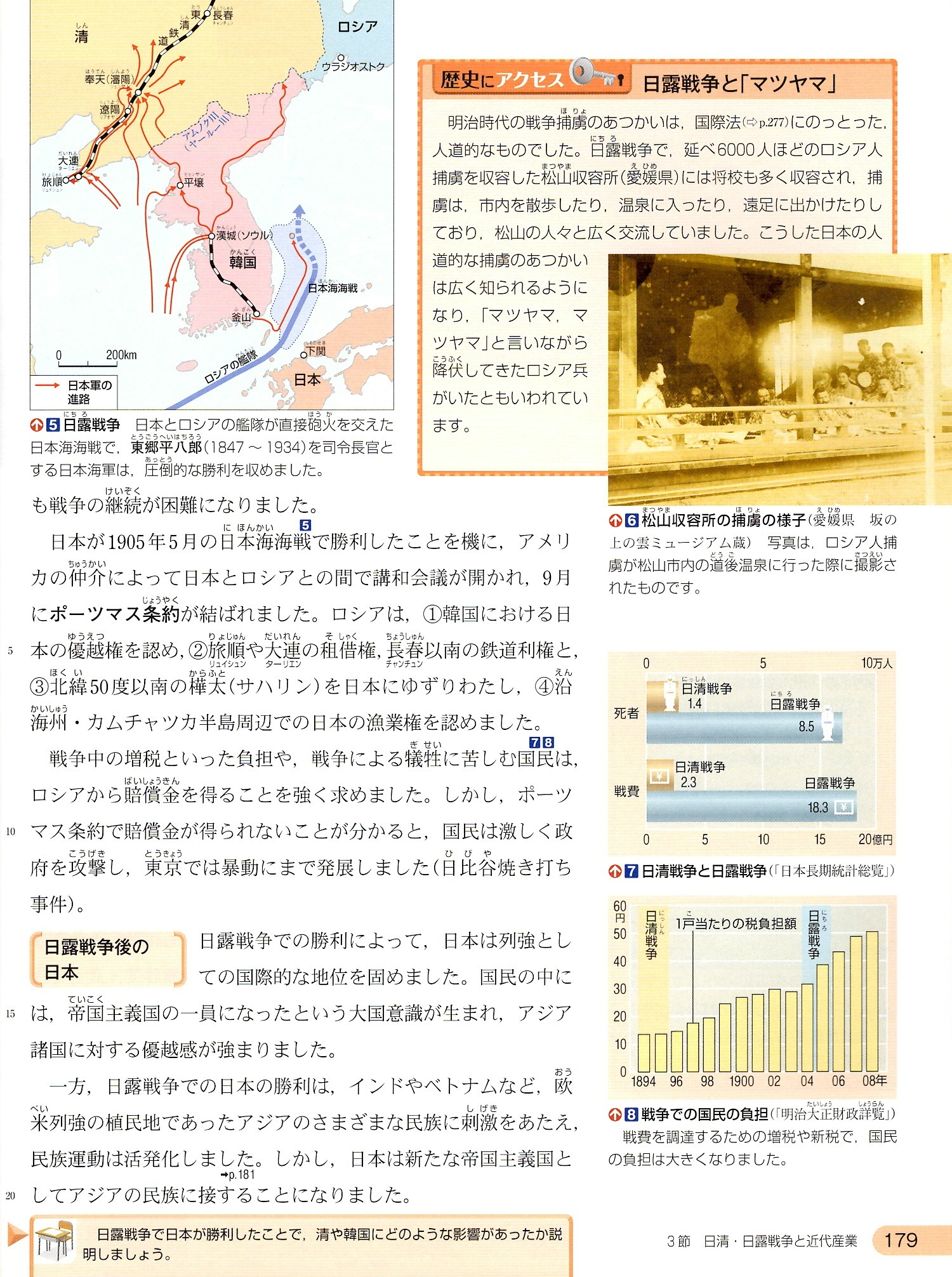 東京書籍 日露戦争 2