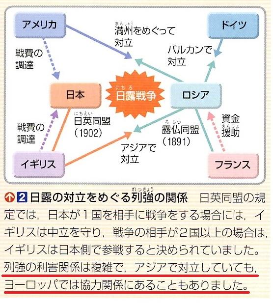 東京書籍 日露戦争 3