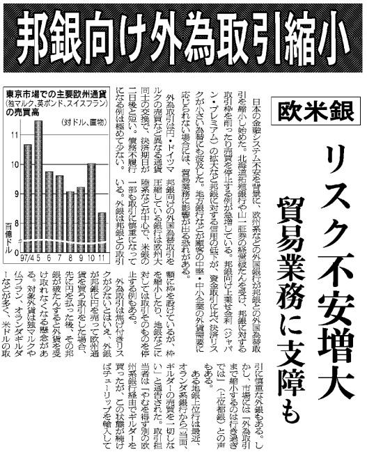 日本経済新聞1997年12月3日