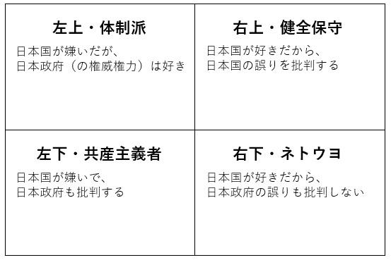 現代の日本の思想状況