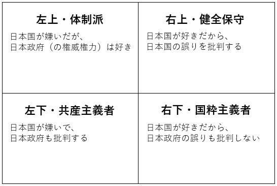 1907年ごろの日本の思想状況