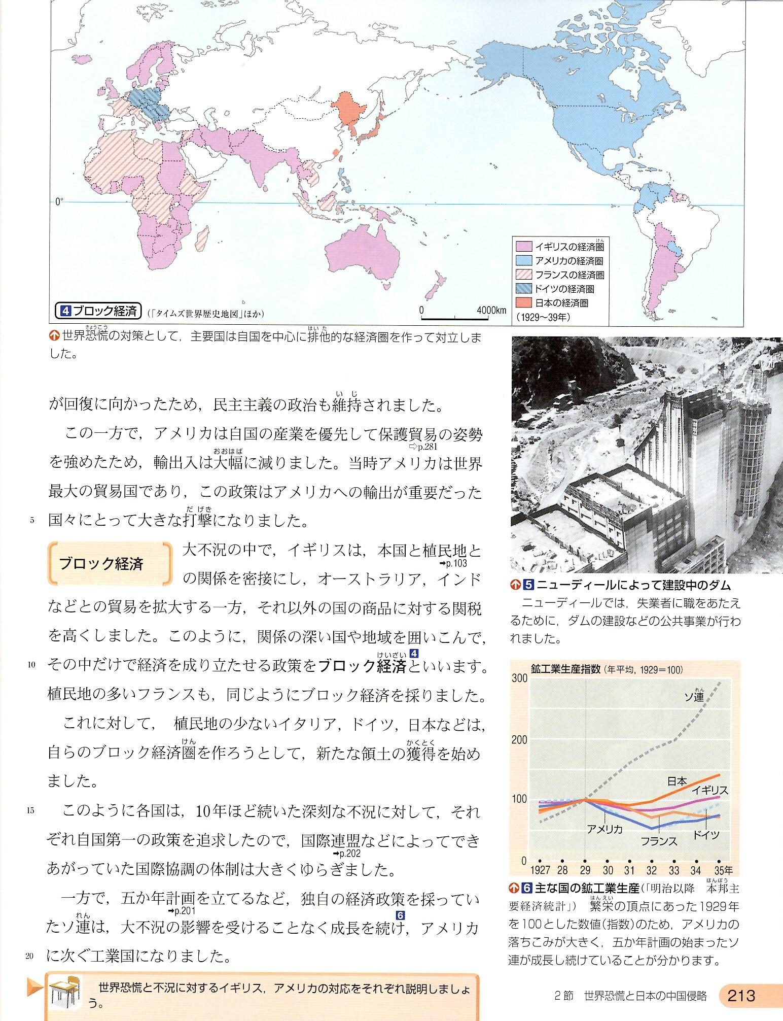 東京書籍 世界恐慌 2