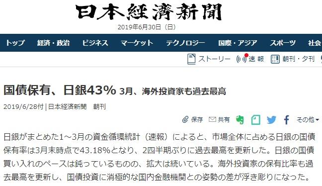 日銀 国債保有