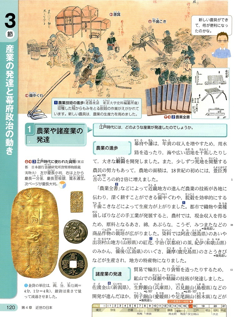 東京書籍 農業や諸産業の発達 ①