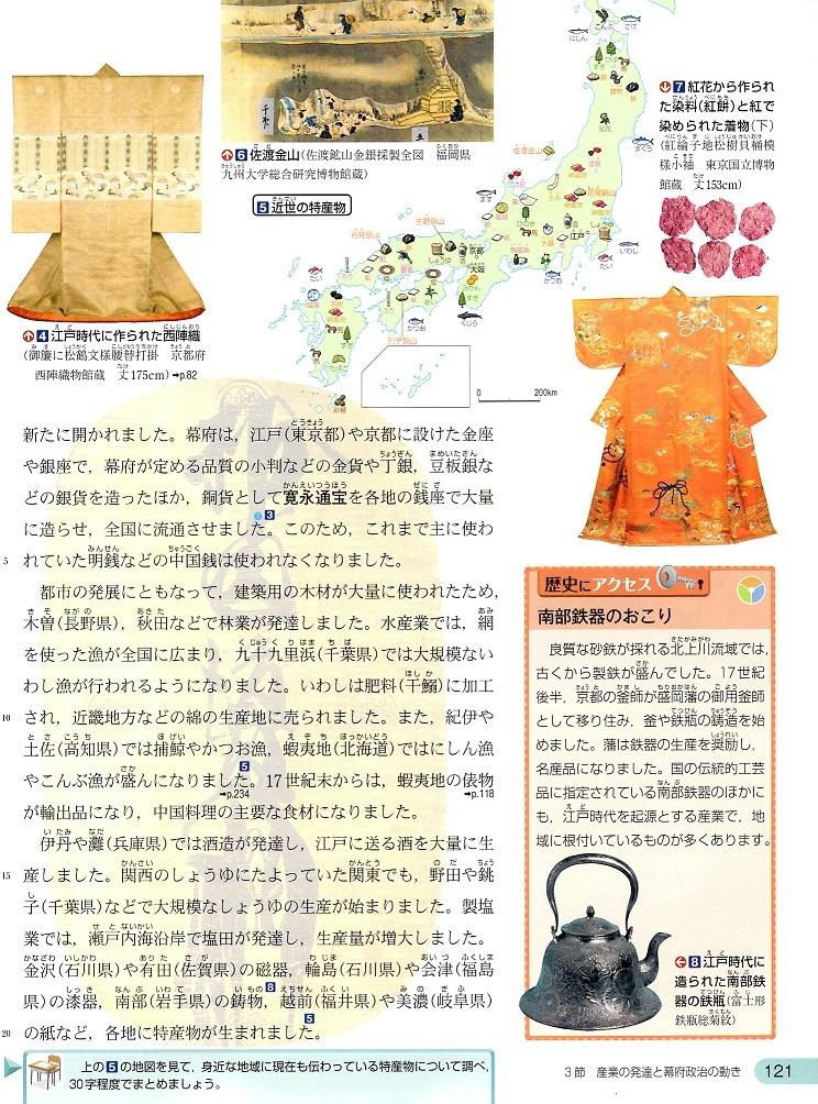 東京書籍 農業や諸産業の発達 ②