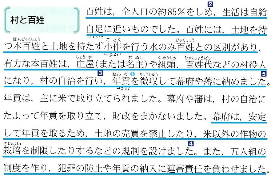 東京書籍 さまざまな身分と暮らし 3