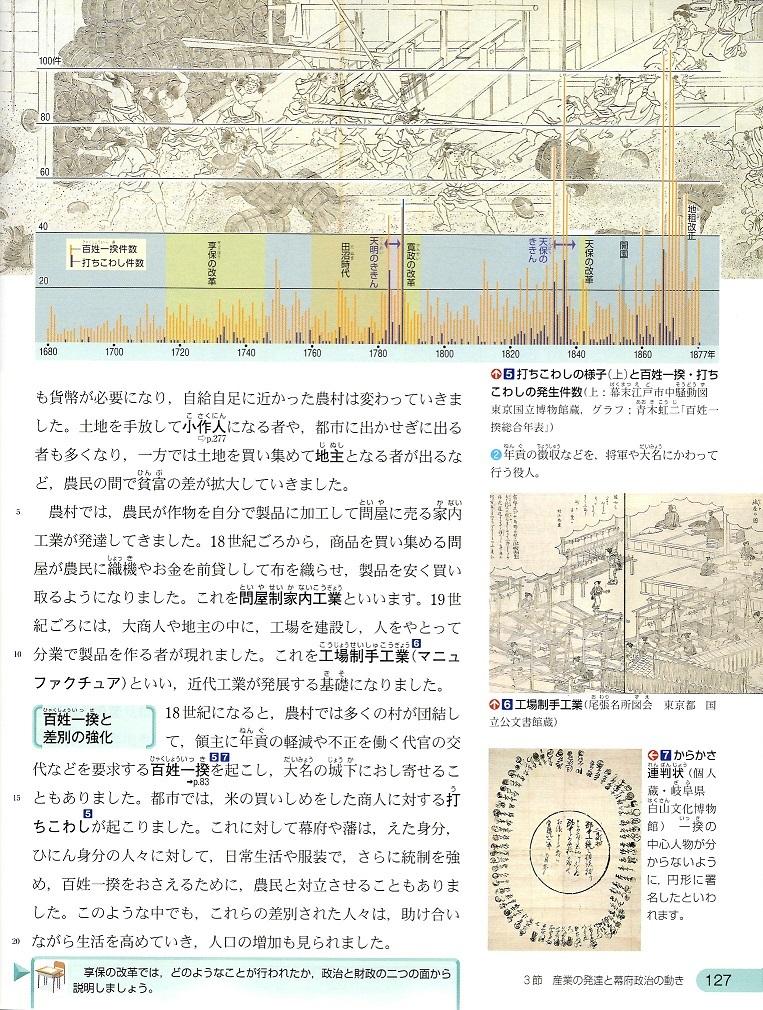 東京書籍 享保の改革と社会の変化 ②
