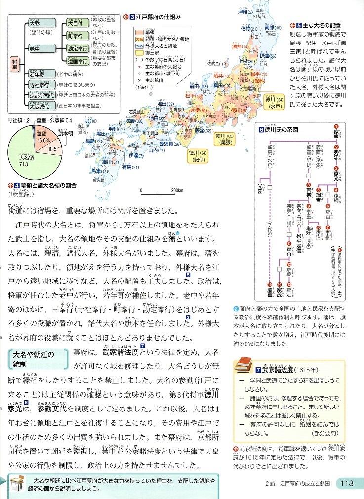 東京書籍 江戸幕府の成立と支配の仕組み ②
