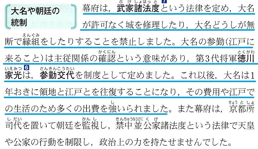 東京書籍 江戸幕府の成立と支配の仕組み 3