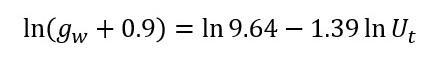 フィリップス曲線 式 2