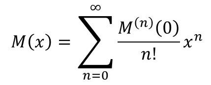多項式20
