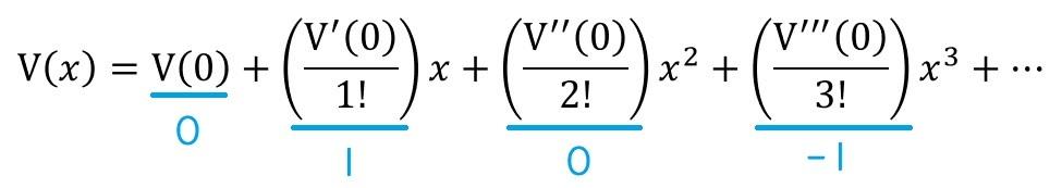 三角法 8