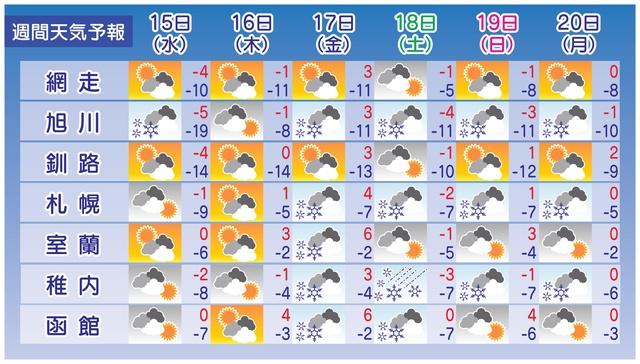 weatherdisplay01.jpg