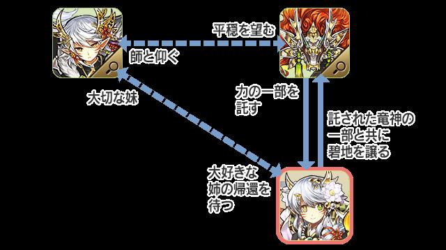 momiji_diagram.png