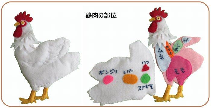 鶏肉の部位u