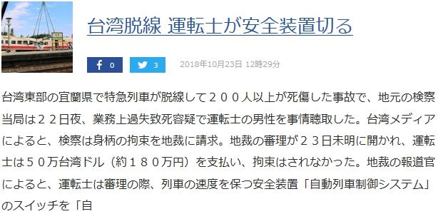⑤【台湾脱線】運転士は安全装置を切って時速約140キロで急カーブに突入!