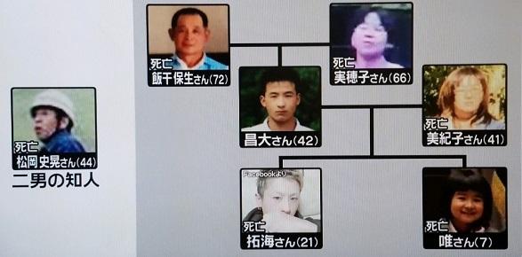 ⑭【宮崎高千穂の飯干昌大】ナタで首切断6人皆殺し!