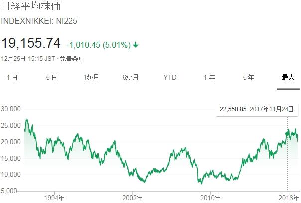 ③【株価暴落】かつて日本は預金封鎖をして国民の預金をぶん取った前科がある!