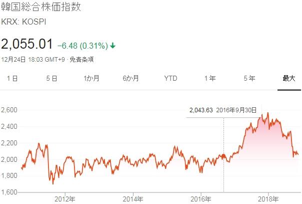 ④【株価暴落】かつて日本は預金封鎖をして国民の預金をぶん取った前科がある!