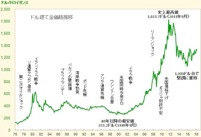 ⑥【株価暴落】かつて日本は預金封鎖をして国民の預金をぶん取った前科がある!