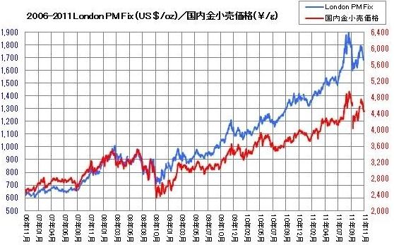 ⑤【株価暴落】かつて日本は預金封鎖をして国民の預金をぶん取った前科がある!