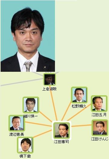⑥【1億円強盗上倉崇敬】4回目逮捕!京都で2700万円強盗!
