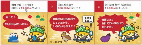 ポイントインカム攻略 2019年!U-NEXTお年玉キャンペーン00