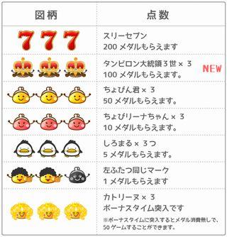 ちょびリッチ スロットゲーム00