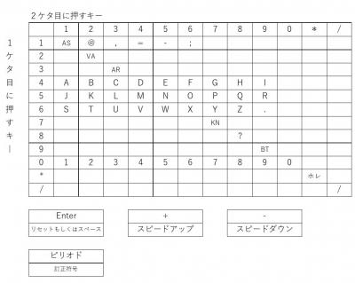 keycode 23432