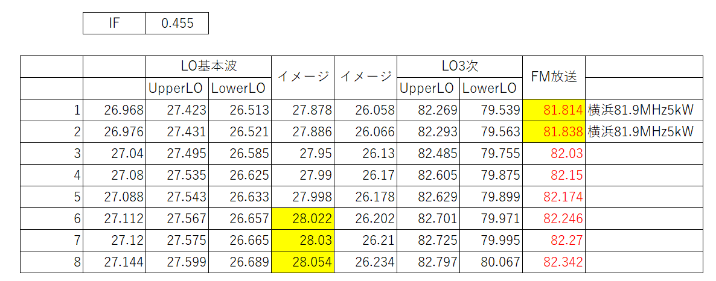 LOCF_study7765.png