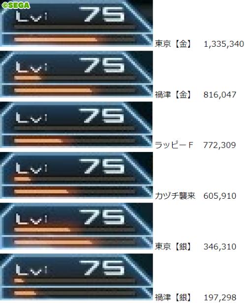 53ボーナスクエスト禍津【金】【銀】の経験値9
