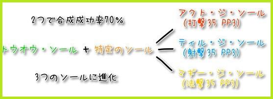 62おすすめ特殊能力と活用法 (簡単 5スロ ステ100 PP10 )13-1