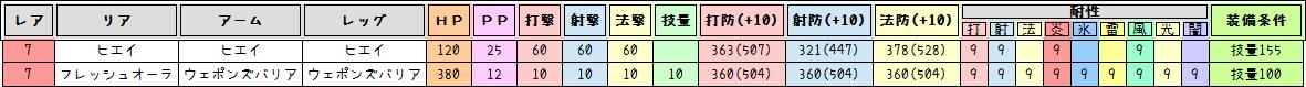 99【新規スタート】初心者おすすめユニット(防具)と入手方法5