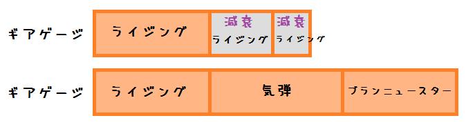 110【ヒーローギアの仕組み】ギアを効率よく溜める方法7