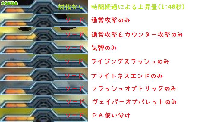 110【ヒーローギアの仕組み】ギアを効率よく溜める方法9
