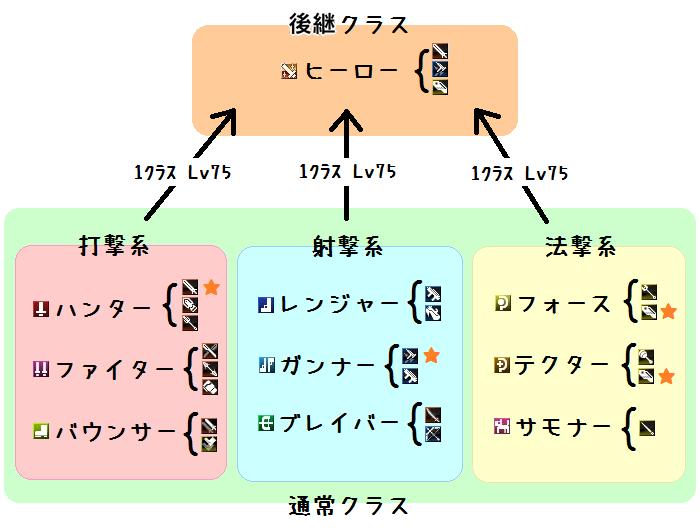 115【後継クラス】ヒーローになる方法1