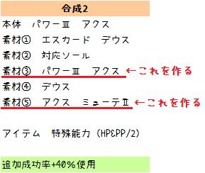 131【報酬期間】簡単!6スロ(打撃重視)汎用ユニット(打110 射法65 HP125 PP13)5