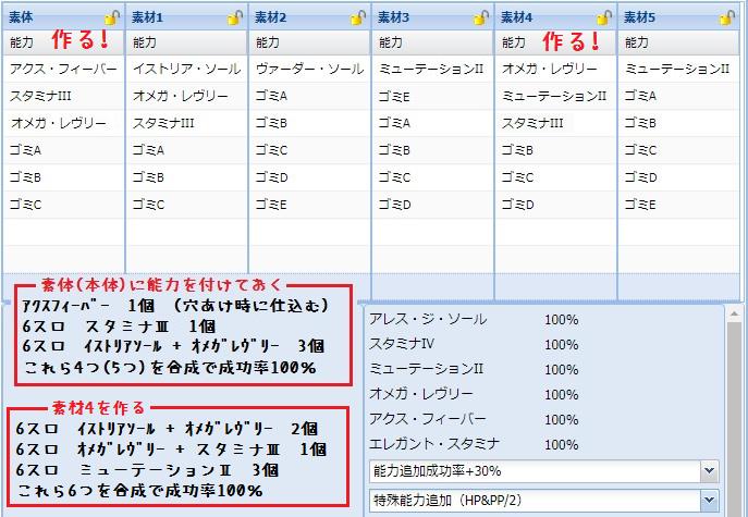 136【報酬期間】簡単!HP重視6スロ汎用ユニット(打射法60 HP200 PP13)13