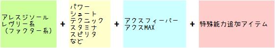 141【報酬期間】ユニット特殊能力 ~簡単レシピ集Part 2~18