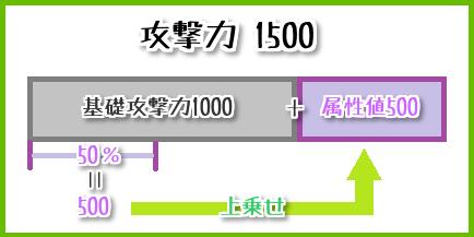 151PSO2の進め方 中盤編(Lv40~Lv70 VH~SH)11